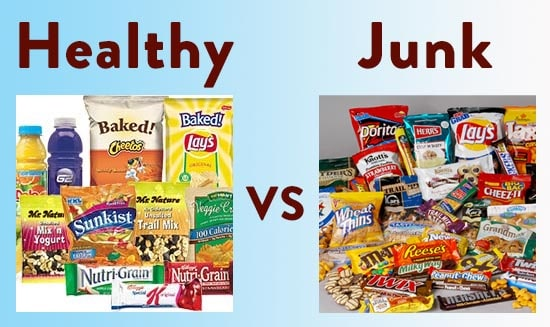 Healthy Vending Vs Junk Food Vending